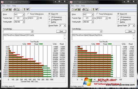 স্ক্রিনশট ATTO Disk Benchmark Windows 7