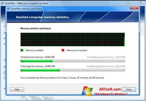 স্ক্রিনশট SuperRam Windows 7