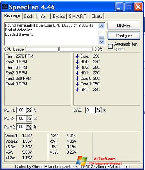 স্ক্রিনশট SpeedFan Windows 7